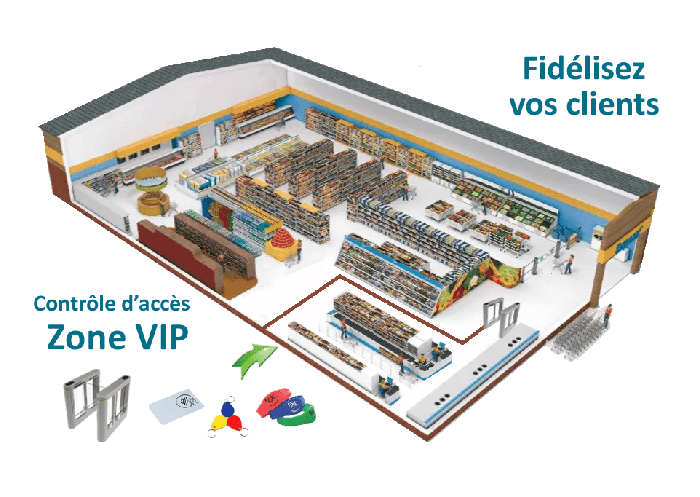 img Zone VIP